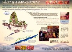 dcg has done extensive work in the Pope Branch Watershed, and you will see this poster throughout the city.