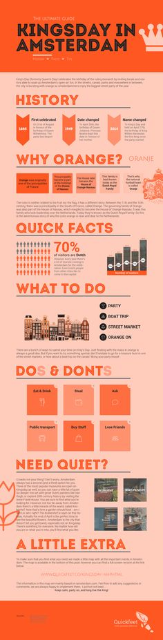 All you need to knoe about King's Day Amsterdam #kingsday #amsterdam #infographic