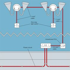 Extending a lighting circuit | DIY Tips, Projects & Advice UK | lets-do-diy.com