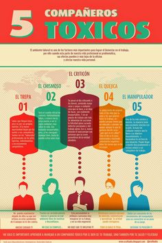Infografia 5 compañeros de trabajo tóxicos                                                                                                                                                     Más