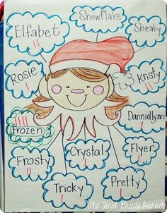 Classroom Elf on the Shelf but instead put students names in bubbles and have the elf write notes for good behaviors