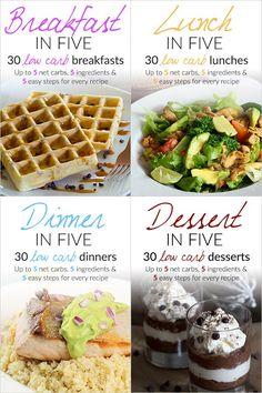 My Favorite #keto recipe books I used to lose 25lbs!