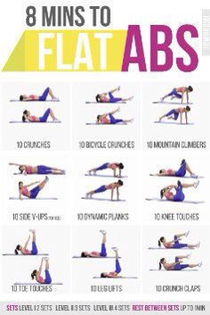 Perfect way to get flatter abs! I've been doing it three times a week and I see a difference already!