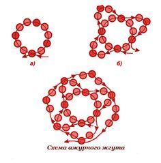 Схема плетения русского ажурного жгута