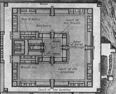 JERUSALEM:BIBLE ARCHITECTURE:ground plan of the Temple of Solomon and its precincts