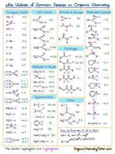 pKa Table and How to Use It — Organic Chemistry Tutor Organic Chemistry Textbook, Organic Chemistry Reactions, Study Chemistry, Chemistry Notes, Chemistry Lessons, Teaching Chemistry, Chemistry Websites, General Organic Chemistry, Chemistry Worksheets