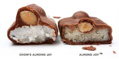 Recipes for homemade Almond Joy, Snickers, Reece's Cups, and Twix. Heaven help me.