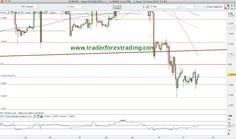 Grafico+Euro+Do%CC%81lar+EUR+USD+resistencias+y+soportes+13+mayo+2013.png