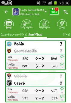 #CopaDoNordeste: Ceará e Bahia decidem o título da #LampionsLeague 2015.  Para chegar a grande final da Copa do Nordeste o Ceará empatou as duas partidas contra o Vitória (ida 0 a 0 e, na volta, 2 a 2). Já o Bahia, após empatar com o Sport Recife na primeira partida em 0 a 0, neste domingo, derrotou o Leão por 3 a 2, numa partida emocionante.  Os jogos da grande final acontecerão nos dias 22 e 29 de abril, com transmissão da TV Esporte Interativo.  Na Copa do Nordeste o Bahia tem dois…