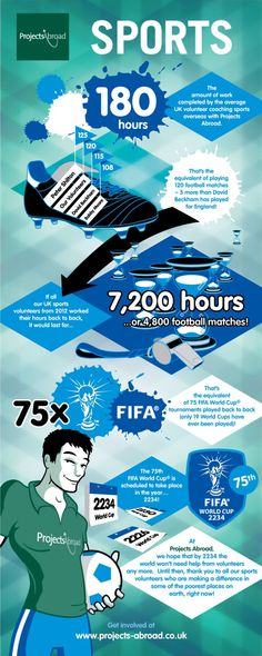 Volunteer Sports Infographic #sports #facts #DoSomethingSporty
