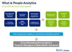 The Geeks Arrive In HR: People Analytics Is Here - Forbes