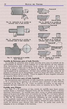 MANUAL DEL TORNERO Tool Shop, Metal Working, Personalized Items, Industrial, Tools, Woodworking Tools, Wood Lathe, Woodworking Projects, Metals