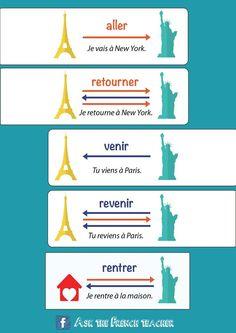 French verbs: aller, retourner, venir, revenir, rentrer