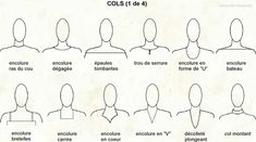 Visual Clothing Dictionary: Different Types of Collar / Neckline 1 Fashion Terminology, Fashion Terms, Fashion Guide, Visual Dictionary, Fashion Dictionary, Collars For Women, Types Of Collars, Visual Clothing, Sewing Patterns
