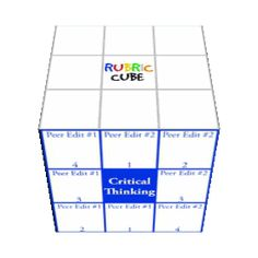 The RUBRIC CUBE.  English teachers, this is seriously the best thing ever.  If you teach high school English or AP English, the rubric cube is a game changer.