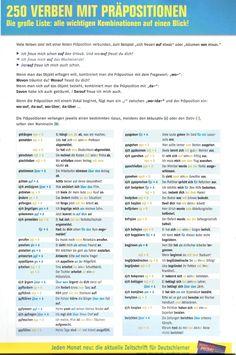 """Viele Verben sind mit einer festen Praposition verbunden, zum Beispiel """"sieh freuen auf etwas"""" oder """"traumen von etwas."""" ~ Ich freue mich schon aut den…"""