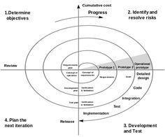UI 设计的整个工作流程是怎样的? - 平面设计 - 知乎