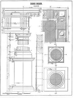 Architecture Printable Doric Order Diagram - Columns! - The Graphics Fairy