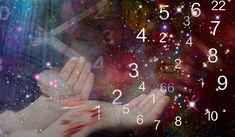 A számmisztikával foglalkozó szakemberek szerint, a keresztnevünk nagyban befolyásolja a személyiségünket, ezáltal pedig a szerelmi életünket is. Azt állítják, Blog Page, Astrological Sign, Weddings