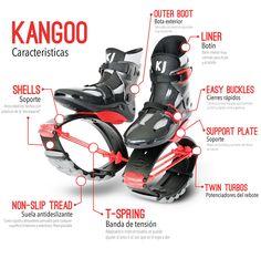 Conoce la anatomía perfecta de los Kangoo Jumps #Fitness