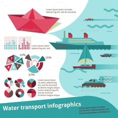 Water Transport Infographics