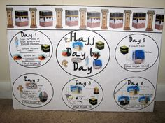 Hajj display