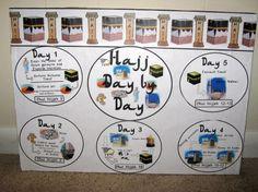 Hajj display