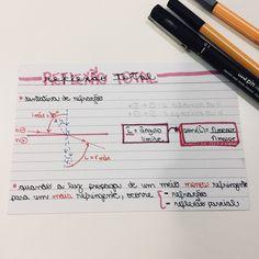 Reflexão total Lettering Tutorial, Bullet Journal, Study, School Stuff, Social Studies, Mental Map, Study Tips, Get A Tattoo, Summary