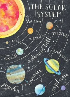 Items similar to Solar System - Large Print - on Etsy Large print of my watercolor and ink Solar Sytem. Shipped in a sturdy tube. Printed on 216 gr textured paper, inch. Constellations, Galaxy Art, Paper Texture, Watercolor And Ink, Large Prints, Etsy, Illustration Art, Science, Crafty