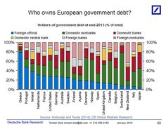 Who Owns the Government Bonds the ECB Will Buy?