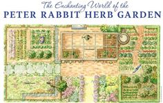 Peter Rabbit Herb Garden plant list - The World of Beatrix Potter Attraction