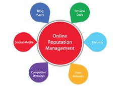 Expert Web Technology is the best Online Reputation Management Company in India. Search for Online Reputation and Brand Management Companies Delhi NCR, India? Find Quality results here! Social Media Marketing Companies, Digital Marketing Services, Internet Marketing, Marketing Ideas, Seo Services, Marketing Program, Affiliate Marketing, Online Marketing, Reputation Management
