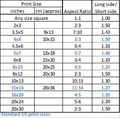 size photos for printing | in this table: The standard size in inches, the approximate size ...