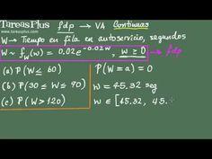 Concepto de Función de Densidad de Probabilidad — fdp (Parte 1)