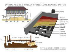 Warmup Underfloor Heating StickyMat 150w SPM 40/% OFF RRP