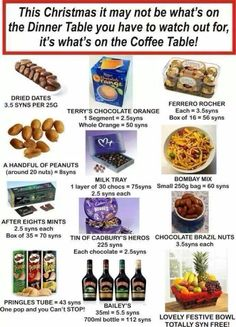Slimming world syns - did you know?!?