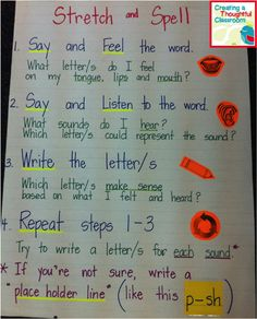 Creating a Thoughtful Classroom: Spelling Strategy for Writing Workshop 1st Grade Writing, Kindergarten Writing, Teaching Writing, Spelling Help, Spelling Words, Word Study, Word Work, Classroom Charts, Primary Classroom