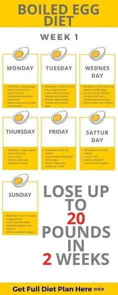 Lose 11 kg In Two Weeks With This Boiled Egg Diet…