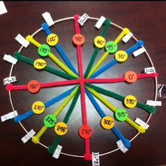 Unit circle not using paper. Wish I taught algebra 2 just so I could do this!