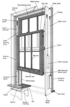 What Would Bob Do Unsticking A Double Hung Window Double Hung Windows Old Wood Windows Window Construction