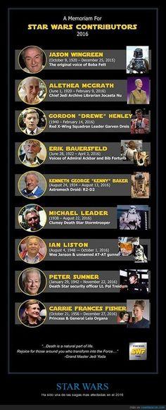 Star Wars ha sido una de las sagas más afectadas en 2016 - Ha sido una de las sagas mas afectadas en el 2016   Gracias a http://www.cuantarazon.com/   Si quieres leer la noticia completa visita: http://www.estoy-aburrido.com/star-wars-ha-sido-una-de-las-sagas-mas-afectadas-en-2016-ha-sido-una-de-las-sagas-mas-afectadas-en-el-2016/