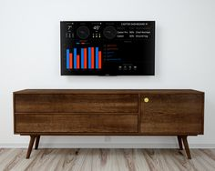 21 Best Dashboards on TV images in 2017 | Dashboards