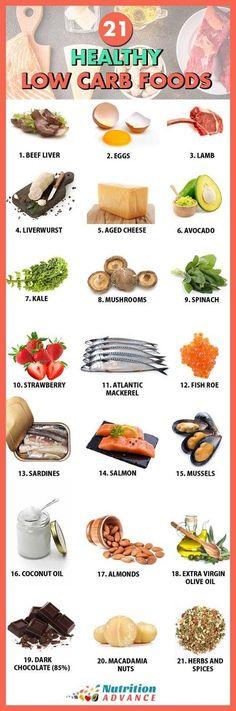 lista di cibo dieta atkins sud africa