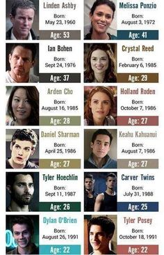 teen wolf cast... this SSSO isn't air why cant Dylan,Tyler and Daniel be like 17, 18!?!?! why in there 20's DX