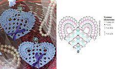 Coeurs décoratifs et bordures d'étagères : modèles et grilles à imprimer ! - Crochet Passion