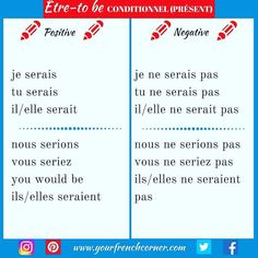 Le verbe être au conditionnel présent. #frenchclass #frenchgrammar #frenchteachers #frenchtenses #languagelearning  #learningfrench #frenchonline #French