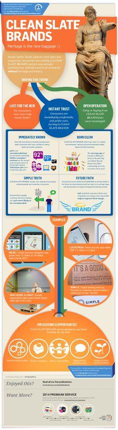 trendwatching.com's infographic CLEAN SLATE BRANDS by trendwatching.com via slideshare