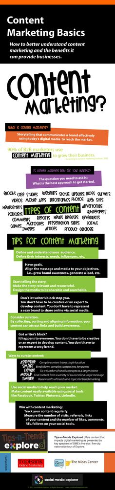 CONTENT MARKETING BASICS [INFOGRAPHIC]  Better understand content marketing, the variety of types and best practices.