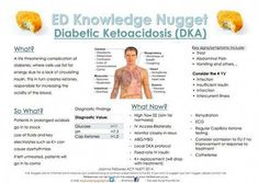 Diabetic person ketoacidosis (DKA) can be considered an intense, most significant, deadly complication of diabetes type 2 that mainly occurs in patients by using type 1 diabetes. Causes Of Diabetes, Prevent Diabetes, Cure Diabetes, Type 1 Diabetes, Nursing Tips, Nursing Notes, Nursing Scrubs, Diabetic Retinopathy Treatment, Med Surg Nursing