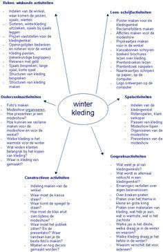 Vans Top, Winter Project, 21st Century Skills, Brainstorm, Winter Theme, Winter 2017, Winter Wonderland, Teaching, Penguins